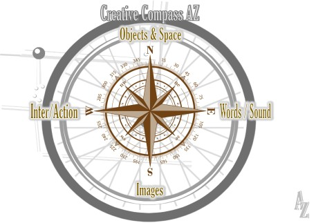 'Creative Compass' - an illustrative philosophy of creativity (goes with other images) by Antonia Sara Zenkevitch